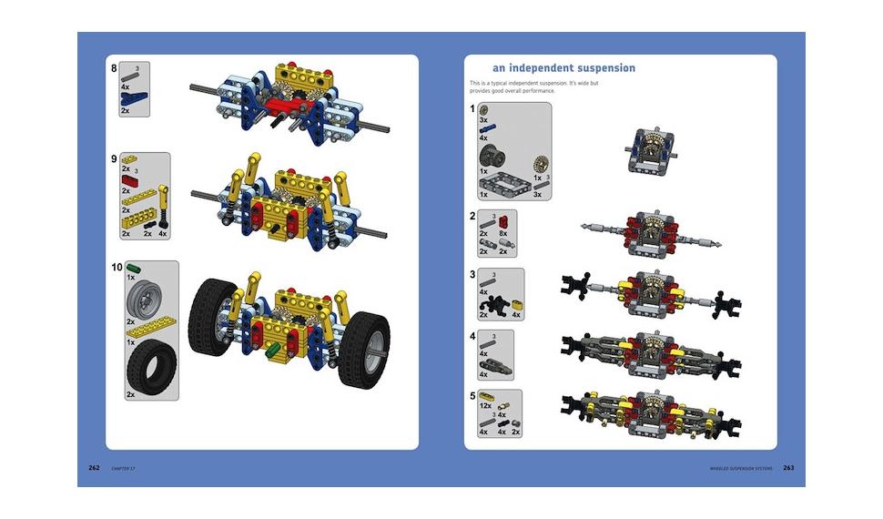 Sul mercato un libro dedicato agli appassionati di LEGO Technic